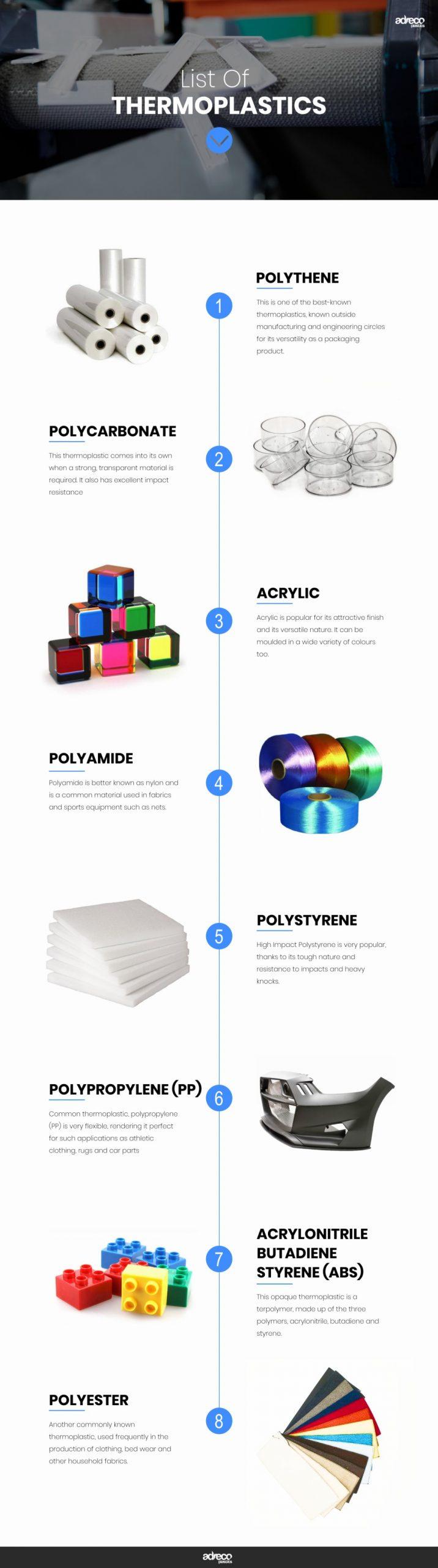 List of Thermoplastics Infographic